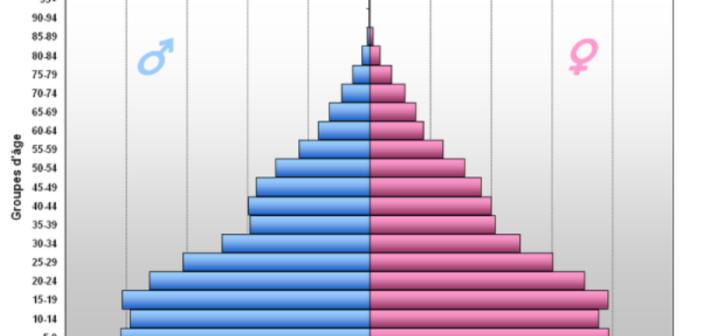 في هذه الدول عدد النساء بها أكبر من الرجال