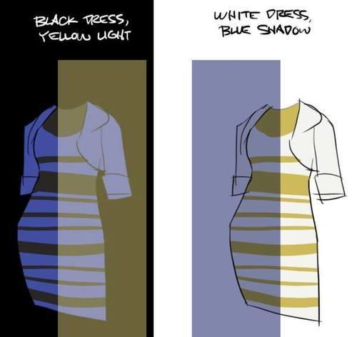 تفسير لون الفستان