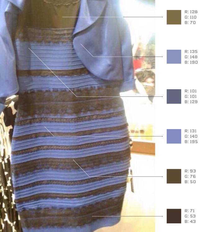 اللون الحقيقي للفستان